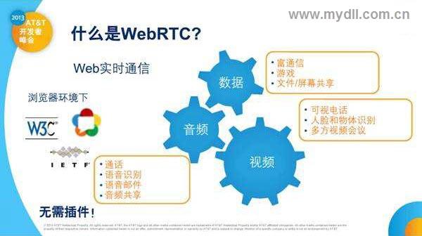 什么是WebRTC