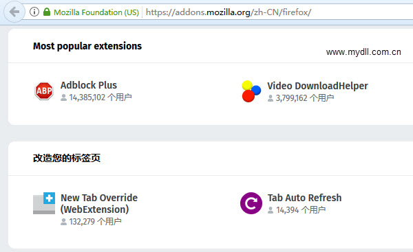 Firefox Most popular extensions