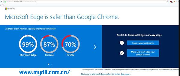 微软Edge浏览器比谷歌Chrome安全