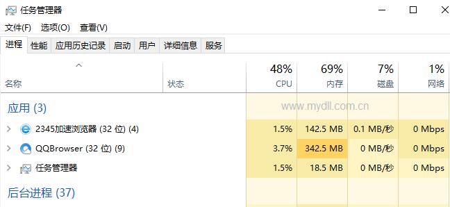 2345浏览器和QQ浏览器内存占用对比