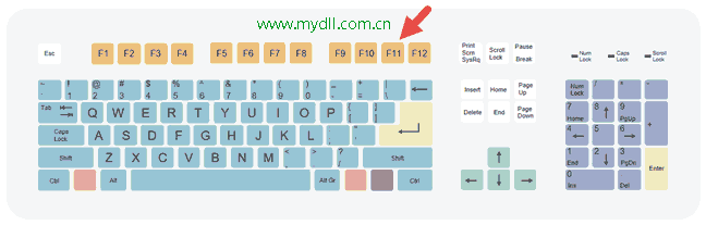 F11浏览器满屏键